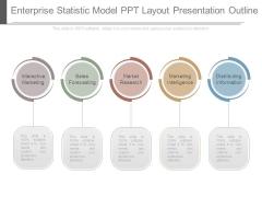 Enterprise Statistic Model Ppt Layout Presentation Outline