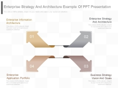 Enterprise Strategy And Architecture Example Of Ppt Presentation