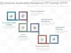 Enterprise Sustainability Management Ppt Example Of Ppt