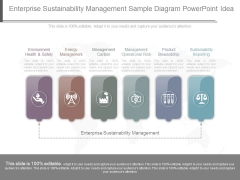 Enterprise Sustainability Management Sample Diagram Powerpoint Idea