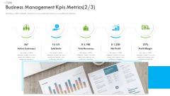 Enterprise Tactical Planning Business Management Kpis Metrics Profit Pictures PDF