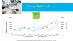 Enterprise Tactical Planning Company Sales Graph Ppt Portfolio Design Inspiration PDF