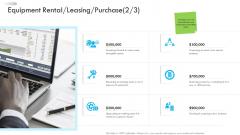 Enterprise Tactical Planning Equipment Rental Leasing Purchase Assets Portrait PDF