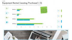 Enterprise Tactical Planning Equipment Rental Leasing Purchase Machine Brochure PDF