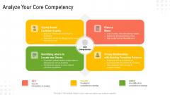 Enterprise Tasks Procedures And Abilities Quick Overview Analyze Your Core Competency Mockup PDF