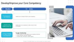 Enterprise Tasks Procedures And Abilities Quick Overview Develop Improve Your Core Competency Elements PDF