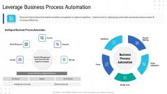 Enterprise Tasks Procedures And Abilities Quick Overview Leverage Business Process Automation Introduction PDF