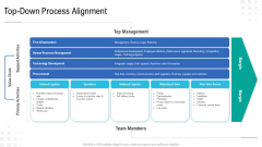 Enterprise Tasks Procedures And Abilities Quick Overview Top Down Process Alignment Introduction PDF
