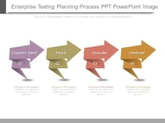 Enterprise Texting Planning Process Ppt Powerpoint Image