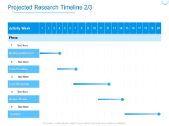 Enterprise Thesis Projected Research Timeline Phase Ppt Slides Show PDF