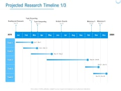 Enterprise Thesis Projected Research Timeline Results Ppt Infographic Template Graphics Tutorials PDF