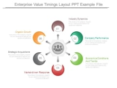 Enterprise Value Timings Layout Ppt Example File