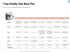 Enterprise Wellbeing 7 Day Healthy Diet Meal Plan Summary PDF