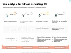Enterprise Wellbeing Cost Analysis For Fitness Consulting Gold Rules PDF