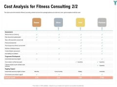 Enterprise Wellbeing Cost Analysis For Fitness Consulting Guidelines PDF