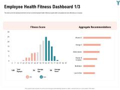 Enterprise Wellbeing Employee Health Fitness Dashboard Age Inspiration PDF