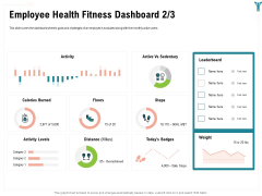 Enterprise Wellbeing Employee Health Fitness Dashboard Miles Clipart PDF