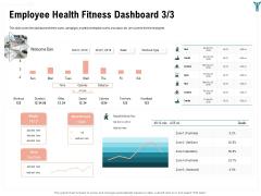 Enterprise Wellbeing Employee Health Fitness Dashboard Sample PDF