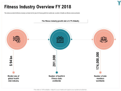 Enterprise Wellbeing Fitness Industry Overview FY 2018 Elements PDF