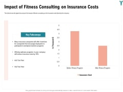 Enterprise Wellbeing Impact Of Fitness Consulting On Insurance Costs Icons PDF