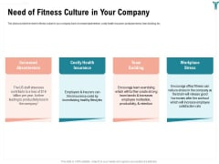 Enterprise Wellbeing Need Of Fitness Culture In Your Company Icons PDF