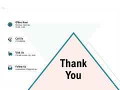 Enterprise Wellbeing Thank You Slides PDF