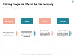 Enterprise Wellbeing Training Programs Offered By Our Company Icons PDF