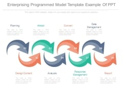 Enterprising Programmed Model Template Example Of Ppt