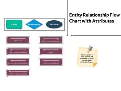 Entity Relationship Flow Chart With Attributes Ppt PowerPoint Presentation Ideas Visuals PDF