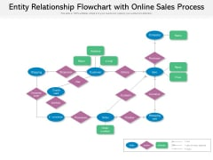 Entity Relationship Flowchart With Online Sales Process Ppt PowerPoint Presentation Icon Design Inspiration PDF