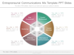 Entrepreneurial Communications Mix Template Ppt Slides