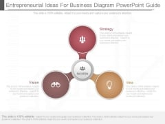 Entrepreneurial Ideas For Business Diagram Powerpoint Guide
