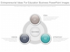 Entrepreneurial Ideas For Education Business Powerpoint Images