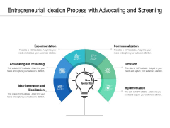Entrepreneurial Ideation Process With Advocating And Screening Ppt PowerPoint Presentation File Files