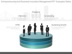 Entrepreneurship And Business Innovation Management Ppt Examples Slides