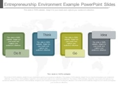 Entrepreneurship Environment Example Powerpoint Slides