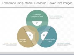 Entrepreneurship Market Research Powerpoint Images
