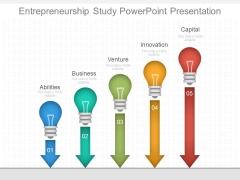 Entrepreneurship Study Powerpoint Presentation