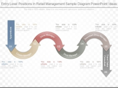 Entry Level Positions In Retail Management Sample Diagram Powerpoint Ideas