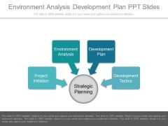Environment Analysis Development Plan Ppt Slides