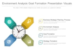 Environment Analysis Goal Formation Presentation Visuals