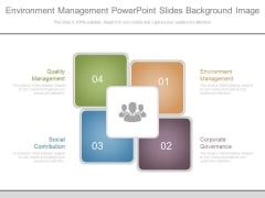 Environment Management Powerpoint Slides Background Image