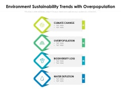 Environment Sustainability Trends With Overpopulation Ppt PowerPoint Presentation Slides Summary PDF