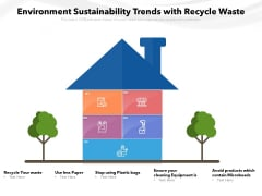 Environment Sustainability Trends With Recycle Waste Ppt PowerPoint Presentation Layouts Smartart PDF