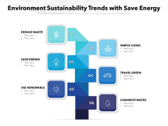 Environment Sustainability Trends With Save Energy Ppt PowerPoint Presentation Ideas Show PDF