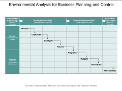 Environmental Analysis For Business Planning And Control Ppt PowerPoint Presentation Infographics Slide Portrait