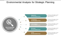 Environmental Analysis For Strategic Planning Ppt PowerPoint Presentation Icon Objects