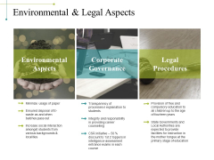 Environmental And Legal Aspects Ppt PowerPoint Presentation Model Mockup
