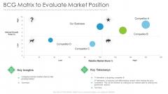 Environmental Assessment BCG Matrix To Evaluate Market Position Ppt Model Example PDF
