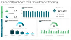 Environmental Assessment Financial Dashboard For Business Impact Tracking Ppt Layouts Guidelines PDF